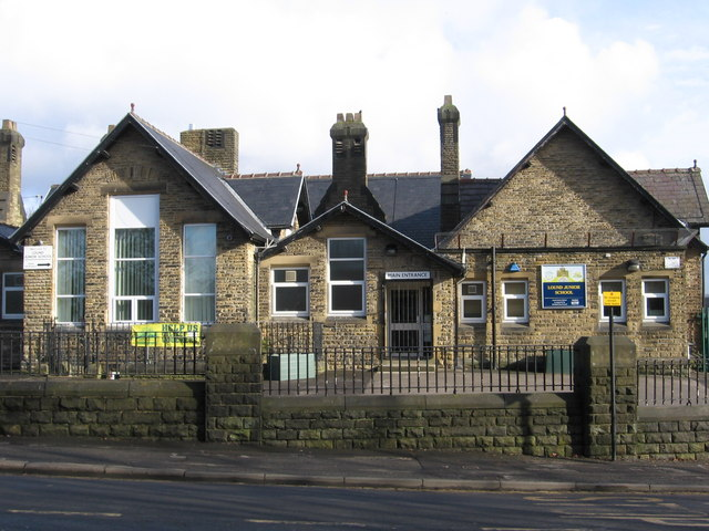 SHEFFIELD INFANT SCHOOL GETS WARM RECEPTION WITH ALPHA ARES TEC BOILER INSTALLATION